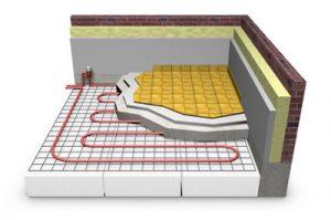 radiant-floor-heating-Renfrew